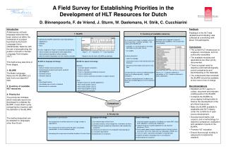 A Field Survey for Establishing Priorities in the Development of HLT Resources for Dutch