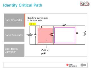 Identify Critical Path