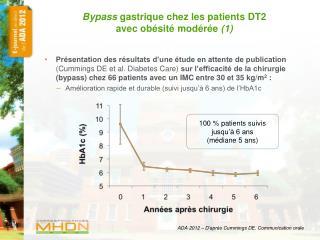 Bypass  gastrique chez les patients DT2  avec obésité modérée  (1)