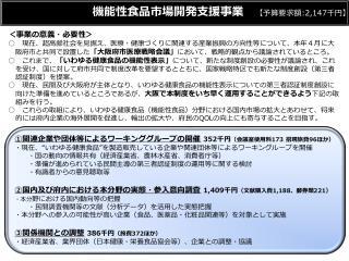 機能性食品市場開発支援事業 【 予算要求額 :2,147 千円 】