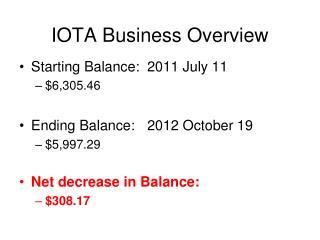 IOTA Business Overview