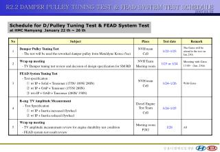 Schedule for D/Pulley Tuning Test & FEAD System Test at HMC Namyang  ,  January 22 th ~ 26 th