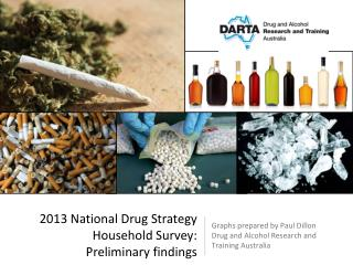 Graphs prepared by Paul Dillon Drug and Alcohol Research and  Training Australia