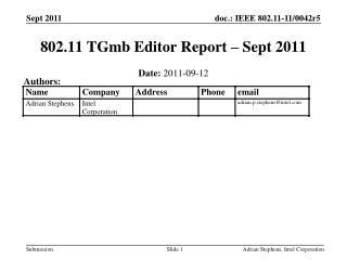802.11 TGmb Editor Report – Sept 2011