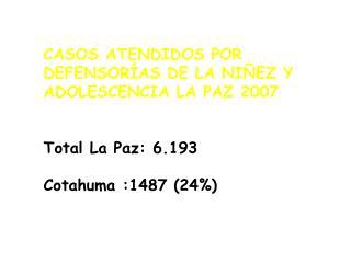 CASOS ATENDIDOS POR  DEFENSORÍAS DE LA NIÑEZ Y ADOLESCENCIA LA PAZ 2007 Total La Paz: 6.193