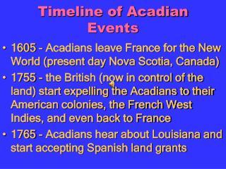 Timeline of Acadian Events