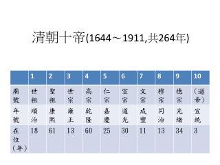 清朝十帝 (1644 ~ 1911, 共 264 年 )