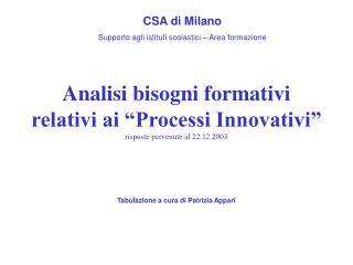 Analisi bisogni formativi relativi ai �Processi Innovativi� risposte pervenute al 22.12.2003