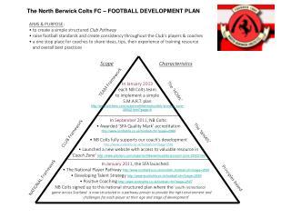 The North Berwick Colts FC – FOOTBALL DEVELOPMENT PLAN