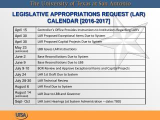 LEGISLATIVE APPROPRIATIONS REQUEST  (LAR) CALENDAR  [ 2016‐2017]