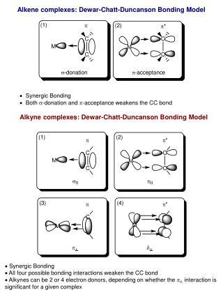 Alkene complexes: Dewar-Chatt-Duncanson Bonding Model