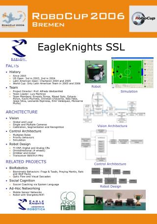 EagleKnights SSL