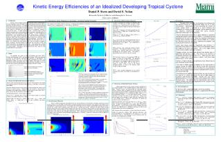 Kinetic Energy Efficiencies of an Idealized Developing Tropical Cyclone