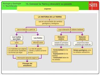 Biología y Geología 1.º Bachillerato