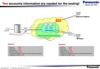 Internet Telephony Service provider