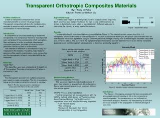 Transparent Orthotropic Composites Materials By: Tiffany Di Petta Adviser: Professor Dahsin Liu
