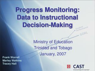 Progress Monitoring: Data to Instructional Decision-Making