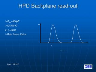 HPD Backplane read-out
