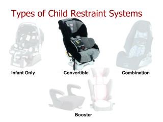 Types of Child Restraint Systems