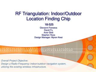 Overall Project Objective: Design a Radio-Frequency indoor/outdoor navigation system,