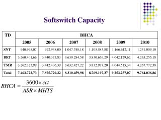 Softswitch Capacity