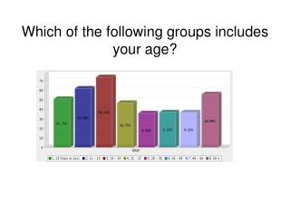 Which of the following groups includes your age?