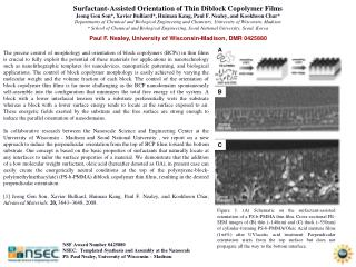 Surfactant-Assisted Orientation of Thin Diblock Copolymer Films