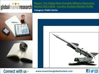 Detailed analysis of the global man-portable military electronics market over the next ten years