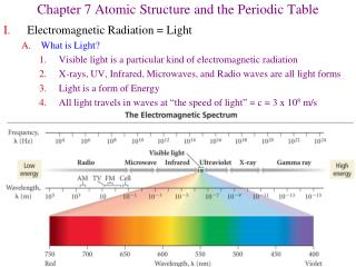 Chapter 7 Atomic Structure and the Periodic Table