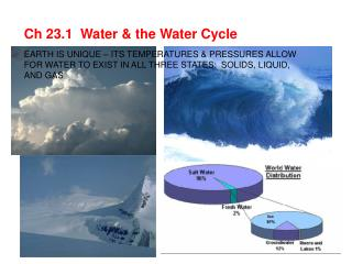 Ch 23.1  Water & the Water Cycle