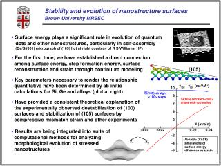 Stability and evolution of nanostructure surfaces Brown University MRSEC
