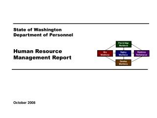 State of Washington Department of Personnel   Human Resource Management Report