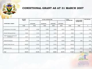 CONDITIONAL GRANT AS AT 31 MARCH 2007