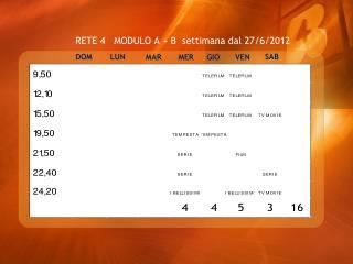 RETE 4   MODULO A + B  settimana dal 27/6/2012