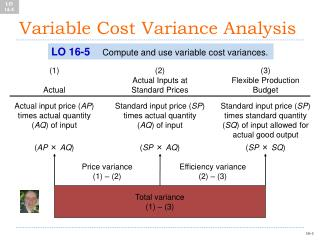 Variable Cost Variance Analysis
