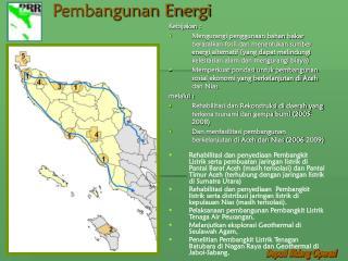 Pembangunan Energi