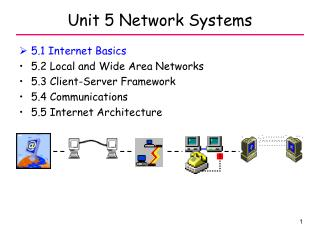 Unit 5 Network Systems
