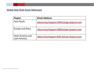 Global Help Desk Email Addresses