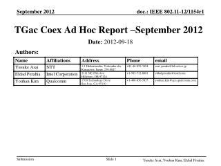 TGac Coex Ad Hoc Report –September 2012