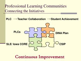 Professional Learning Communities Connecting the Initiatives