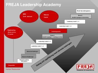 FREJA Leadership Academy