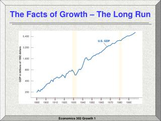 The Facts of Growth – The Long Run