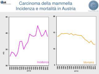 Carcinoma della mammella Incidenza e mortalità in Austria
