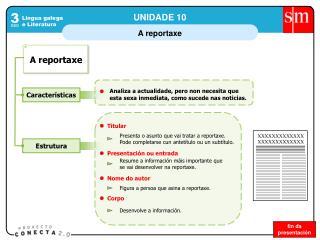 UNIDADE 10