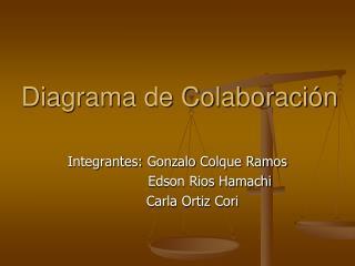 Diagrama de Colaboraci�n