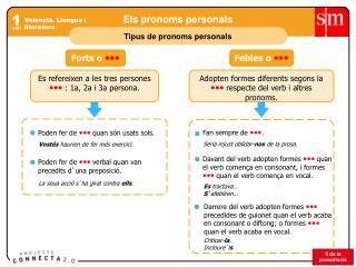 Tipus de pronoms personals