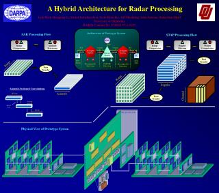 A Hybrid Architecture for Radar Processing