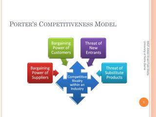 Porter�s Competitiveness Model