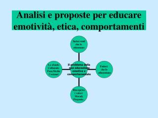 Analisi e proposte per educare emotività, etica, comportamenti