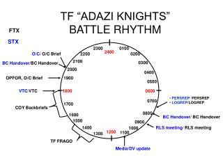 """TF """"ADAZI KNIGHTS"""" BATTLE RHYTHM"""